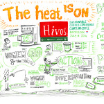 The heat us on - Hivos