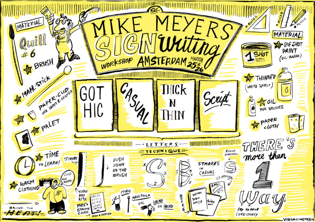 Visualnote_MikeMeyer